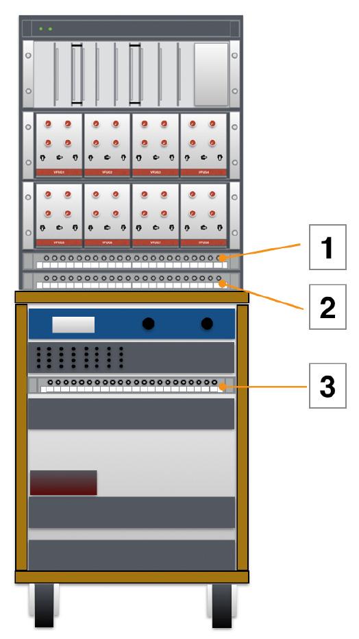 Remote controller studio