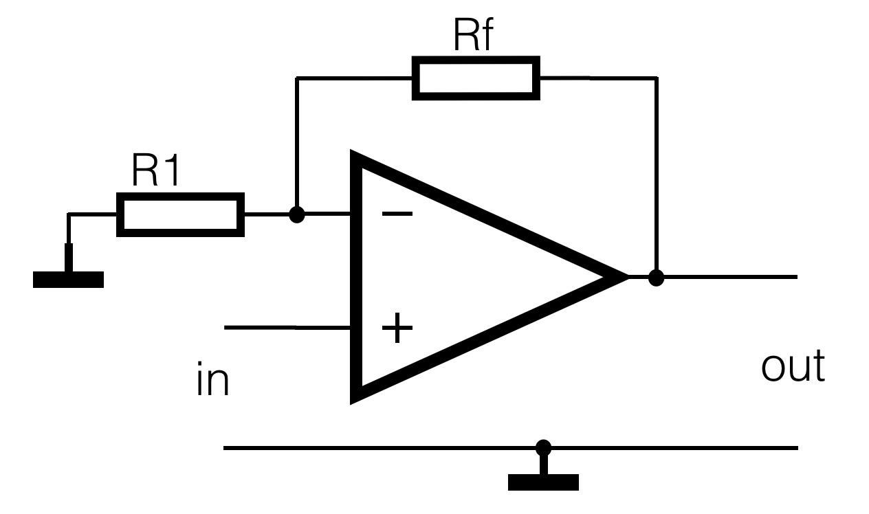Opamp Basics Technology For Art And Education Dc Circuit Examples The Non Inverting Amplifier Has An Amplification Which Is Always More Than 1x 0db Proportion Between Both Resistors Rf R Feedback R1